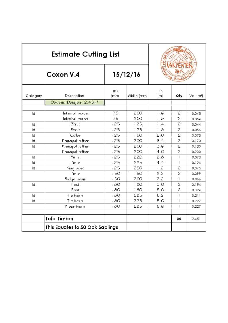 Coxon V.4 Cutting list TC 15-12-16_v47b1